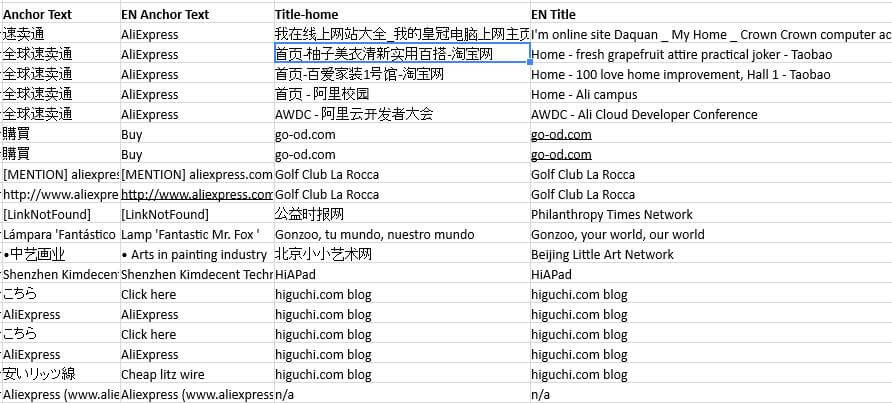 Translated Aliexpress results